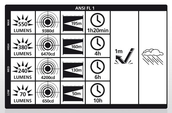 LiteXpress-X-Tactical-105-Daten