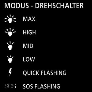 LiteXpress-X-Tactical-105-Modus-Drehschalter